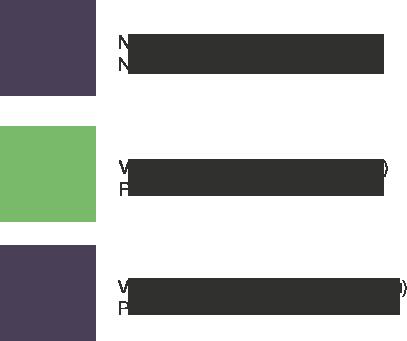 CLO a DPH u nákupu z Číny
